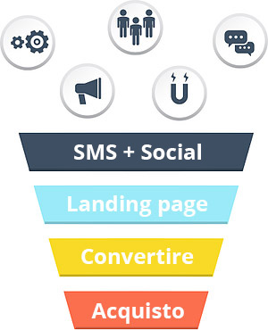 funnel-mobile-marketing