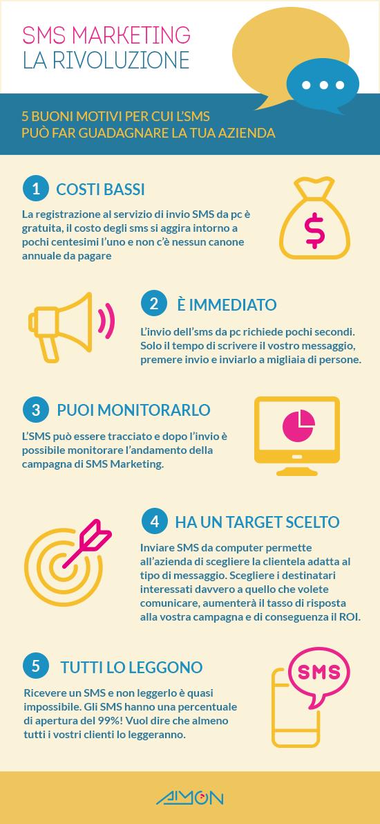 infografica sms marketing 3 Esempi Efficaci di Marketing Assicurativo.png